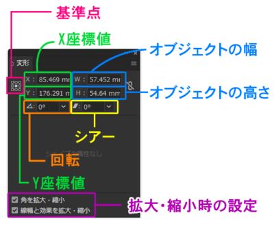 変形パネルの各機能