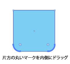 2つの角が丸くなる