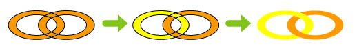 イラストレーターで輪を鎖のように重ねる方法
