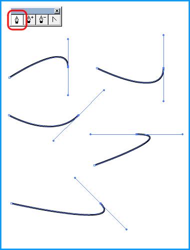 曲線のパス