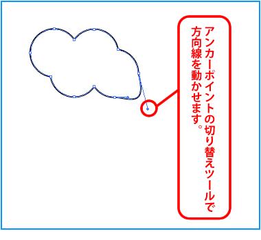 アンカーポイントの切り替えツールで方向線を動かす