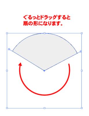 大きく円に沿ってドラッグ