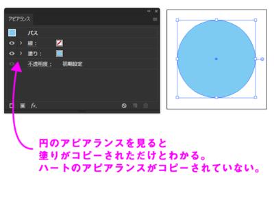 円のアピアランス